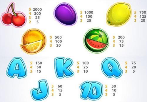 Spiele den Fruit Shop Slot bei Casumo.com