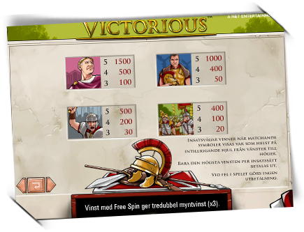 victorious-slot-game-review