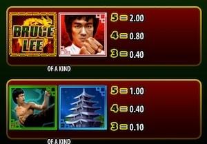Bruce-Lee2-symboler
