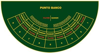 punto-banco-table1