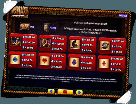 Spartacus casino gratis